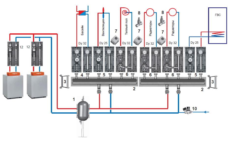 Vitopend 111-w Инструкция По Сервисному Обслуживанию