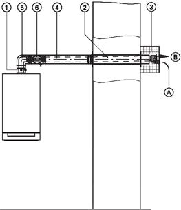 для подключения на наружной стене 80/125 мм
