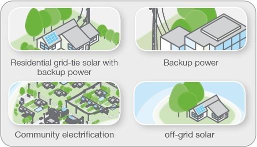 Система для резервного электропитания и собственного энергоснабжения