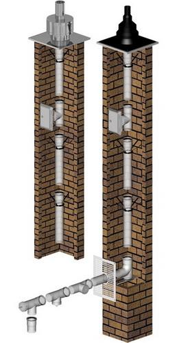 Пластиковые дымоходы для конденсационных котлов
