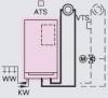 котел Vitopend 222 30 кВт