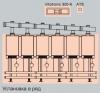 Vitodens 200, шестикотловая установка (в ряд)