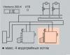 Котел Vitoplex 100 PV1 c контроллером Vitotronic 100 GC1B